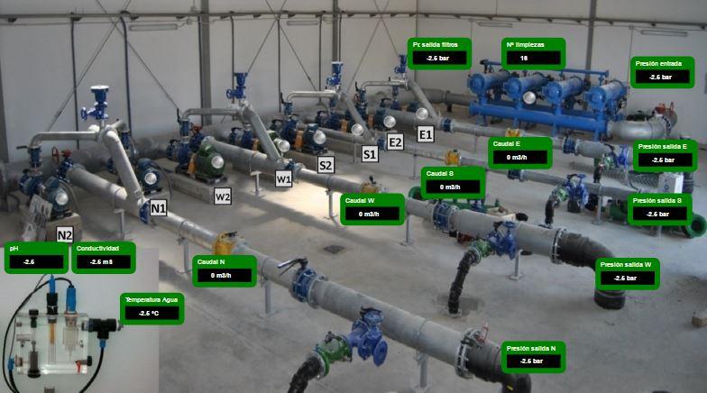 Cabezal de riego para los 4 sectores desde panel supervisión (Telecontrol INELCOM)